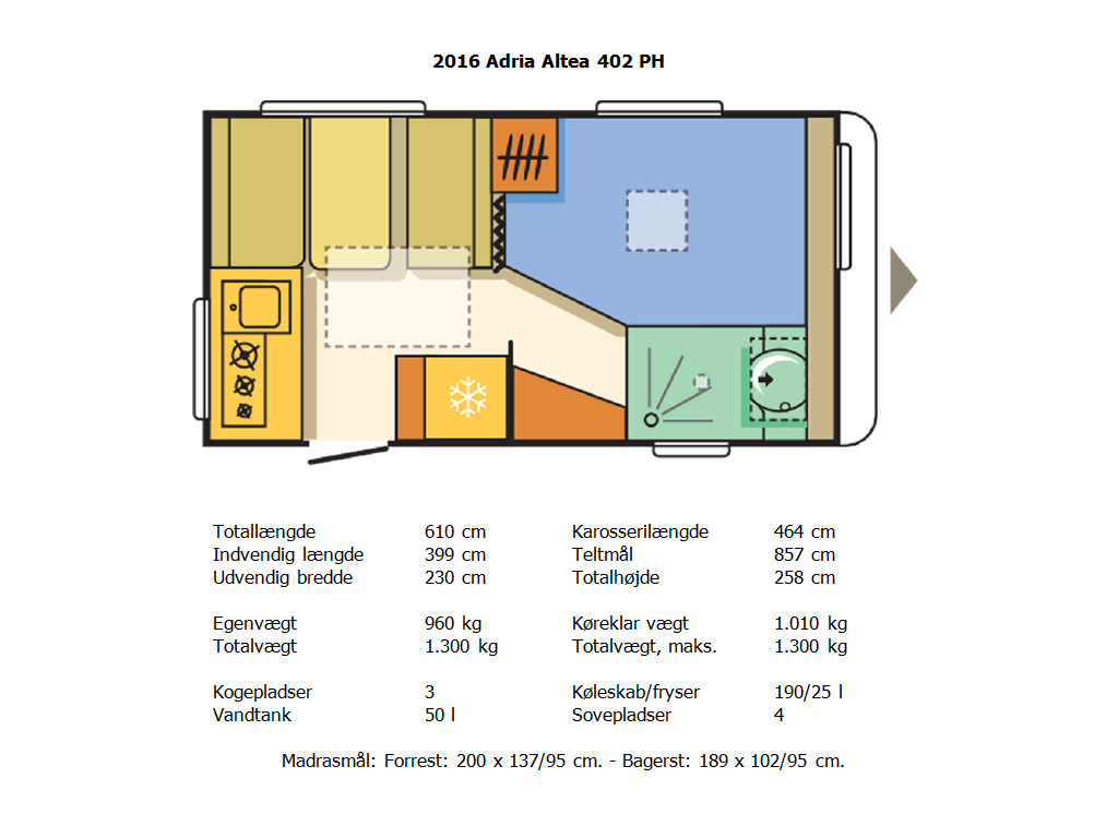2016-A-18-402-PH
