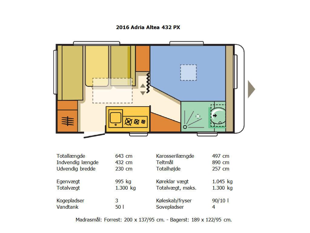 2016-A-19-432-PX