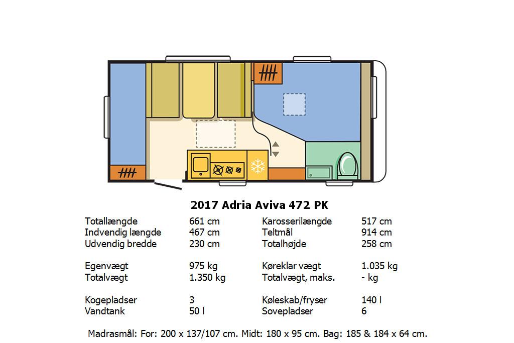 2017-a-aviva-472-pk-cf-13
