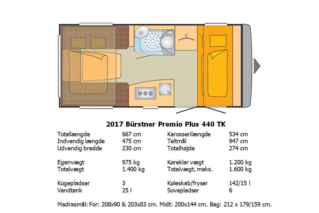 2017-b-premio-plus-440-tk-cf-13