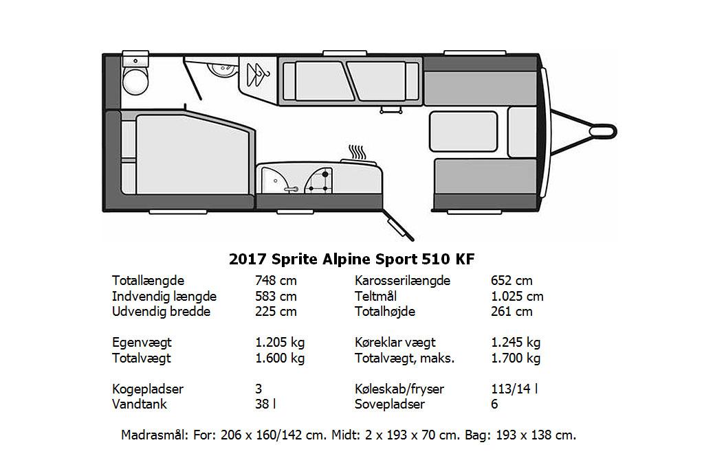 2017-s-alpine-sport-510-kf-cf13