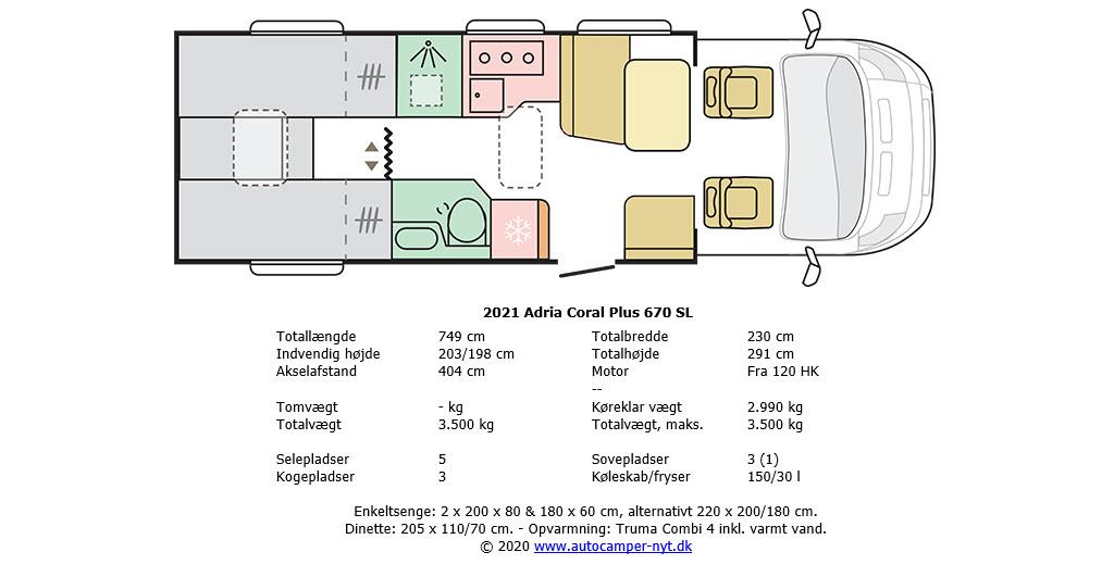 Adria Coral Plus S 670 SL data