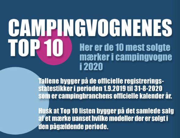 Campingvognenes Top 10 i 2020 (Reklame)