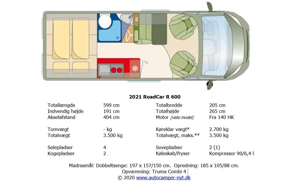 2021 RoadCar R 600
