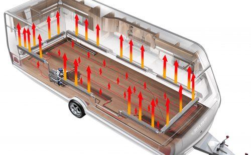 Blæservarme eller centralvarme – hvad er forskellen